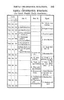 Strana 245
