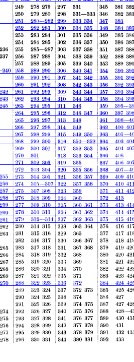 [table][ocr errors][table]