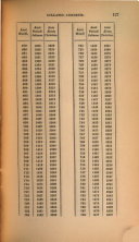 Strana 127